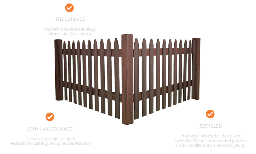why weu0027re the right choice - Composite Fencing